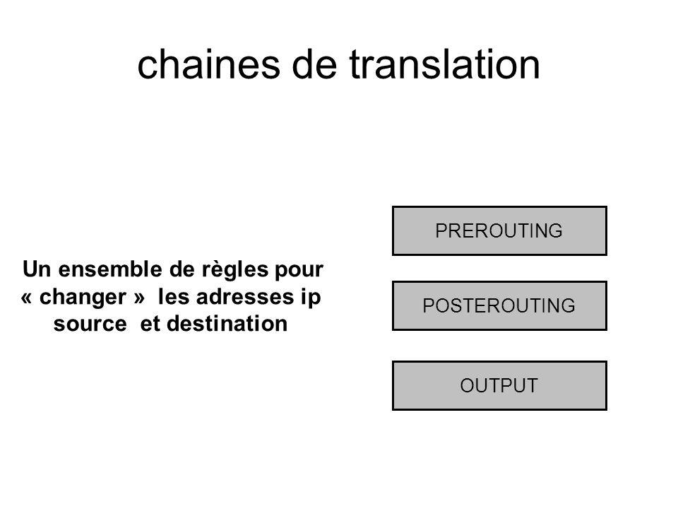 chaines de translation PREROUTING POSTEROUTING OUTPUT Un ensemble de règles pour « changer » les adresses ip source et destination