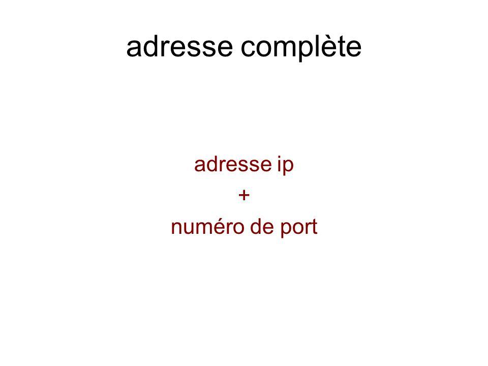 adresse complète adresse ip + numéro de port