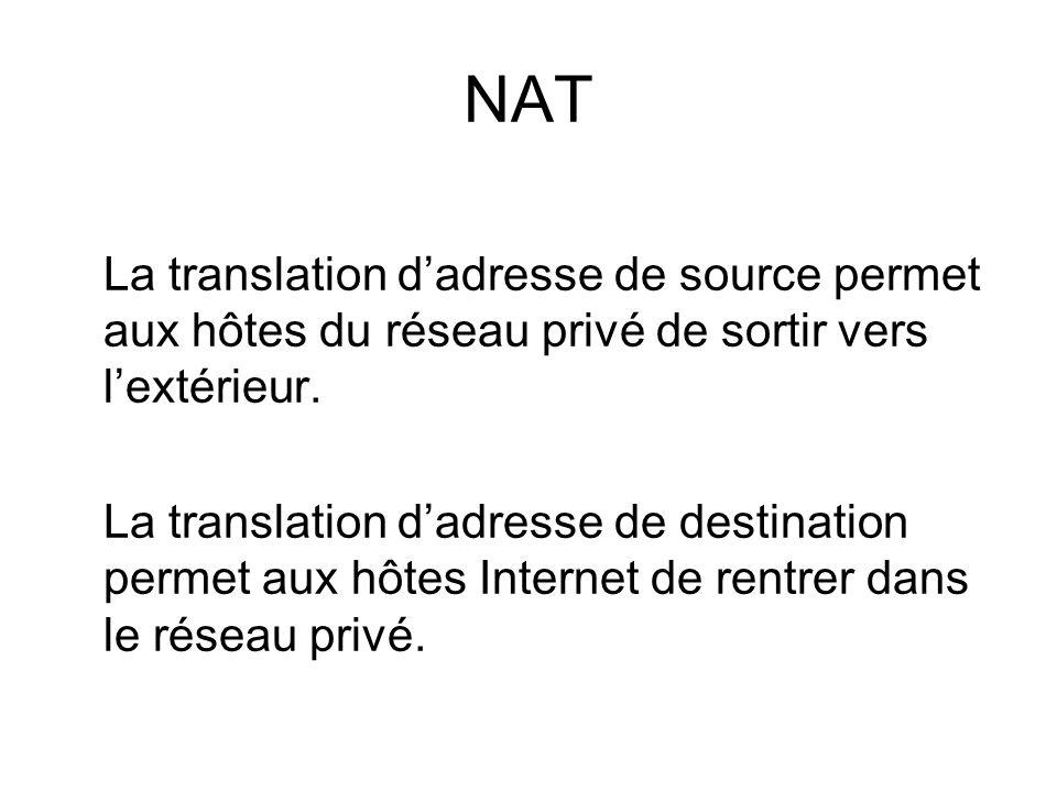 NAT La translation dadresse de source permet aux hôtes du réseau privé de sortir vers lextérieur.