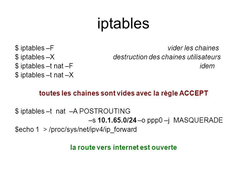 iptables $ iptables –F vider les chaines $ iptables –X destruction des chaines utilisateurs $ iptables –t nat –F idem $ iptables –t nat –X toutes les chaines sont vides avec la règle ACCEPT $ iptables –t nat –A POSTROUTING –s 10.1.65.0/24 –o ppp0 –j MASQUERADE $echo 1 > /proc/sys/net/ipv4/ip_forward la route vers internet est ouverte