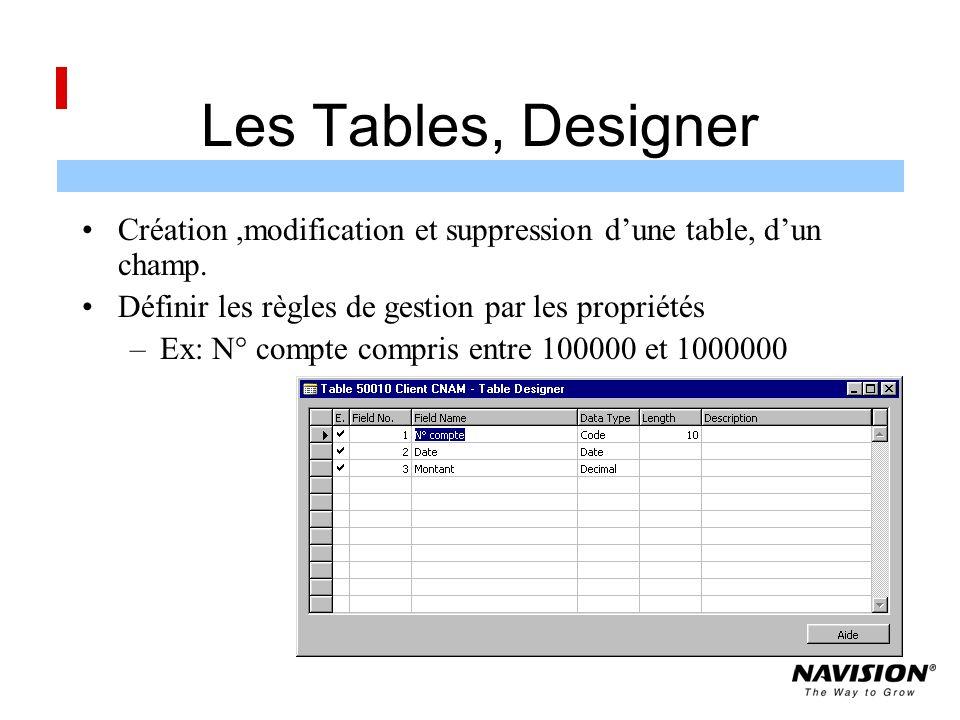 Les Tables, Designer Création,modification et suppression dune table, dun champ.