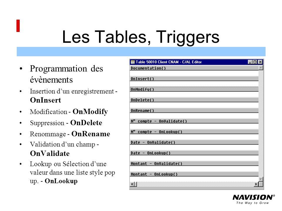 Les Tables, Triggers Programmation des évènements Insertion dun enregistrement - OnInsert Modification - OnModify Suppression - OnDelete Renommage - OnRename Validation dun champ - OnValidate Lookup ou Sélection dune valeur dans une liste style pop up.