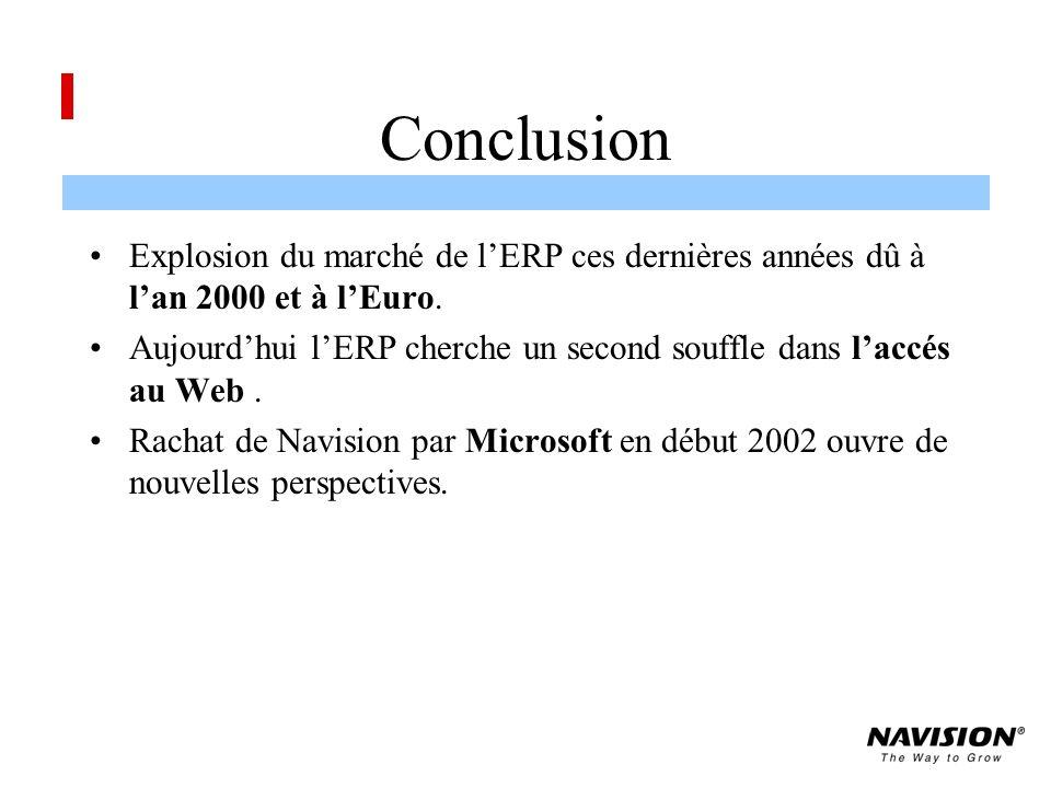Conclusion Explosion du marché de lERP ces dernières années dû à lan 2000 et à lEuro.