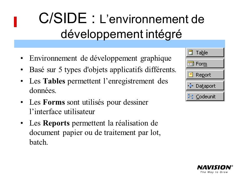 C/SIDE : Lenvironnement de développement intégré Environnement de développement graphique Basé sur 5 types d objets applicatifs différents.