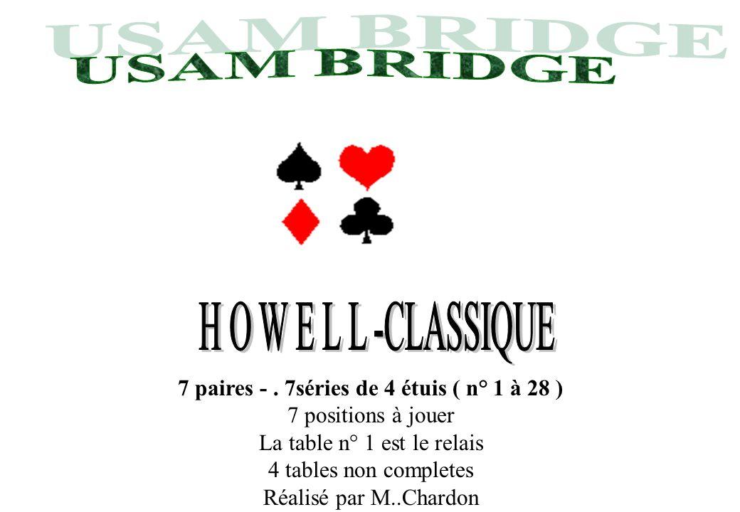 7 paires -. 7séries de 4 étuis ( n° 1 à 28 ) 7 positions à jouer La table n° 1 est le relais 4 tables non completes Réalisé par M..Chardon