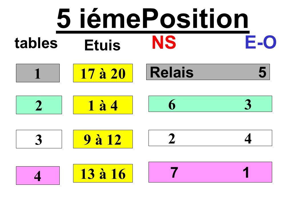 5 iémePosition tables NS E-O Relais 5 6 3 2 4 7 1 1 2 3 4 17 à 20 Etuis 1 à 4 9 à 12 13 à 16