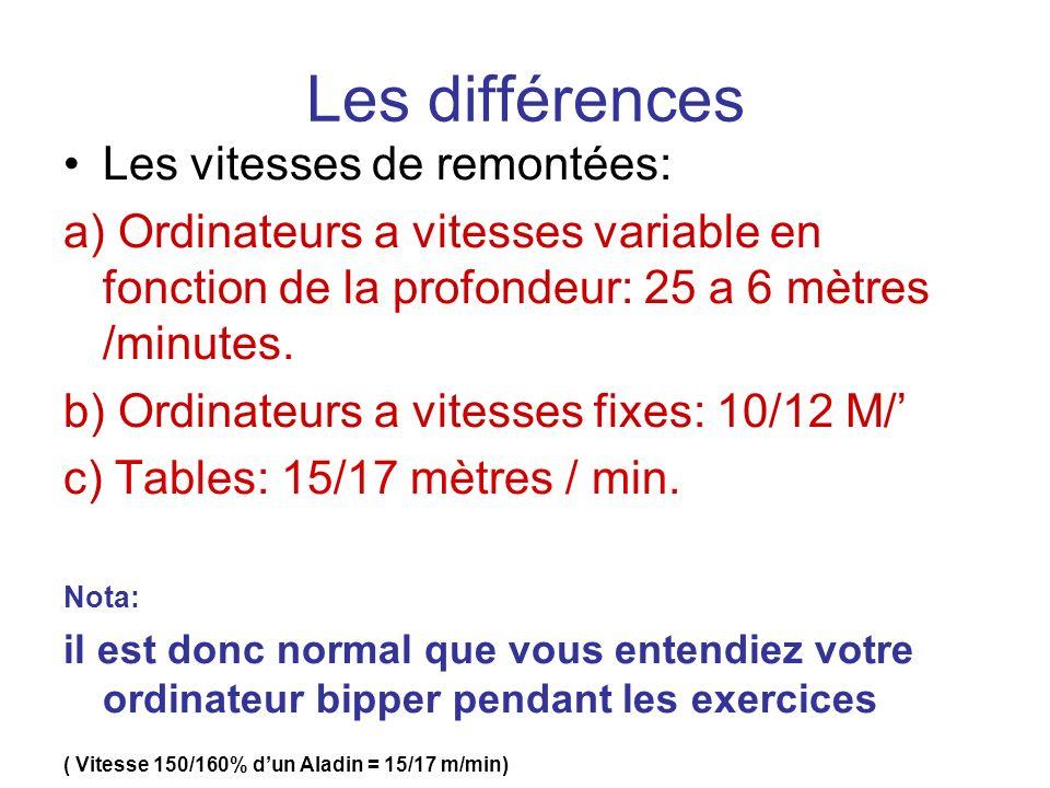 Les différences Les vitesses de remontées: a) Ordinateurs a vitesses variable en fonction de la profondeur: 25 a 6 mètres /minutes. b) Ordinateurs a v