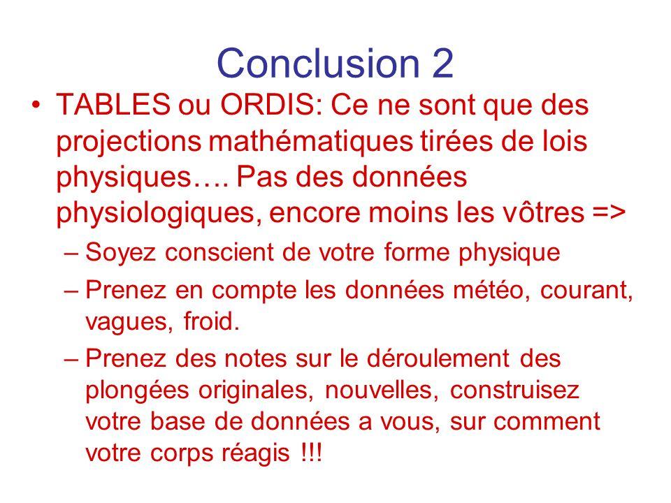 Conclusion 2 TABLES ou ORDIS: Ce ne sont que des projections mathématiques tirées de lois physiques…. Pas des données physiologiques, encore moins les