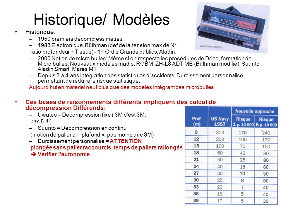 Historique/ Modèles Historique: –1950 premiers décompressimètres –1983 Electronique, Bülhman (def de la tension max de N², ratio profondeur + Tissus)=