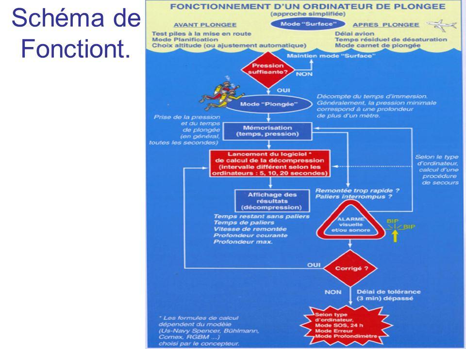 Conclusion 2 TABLES ou ORDIS: Ce ne sont que des projections mathématiques tirées de lois physiques….
