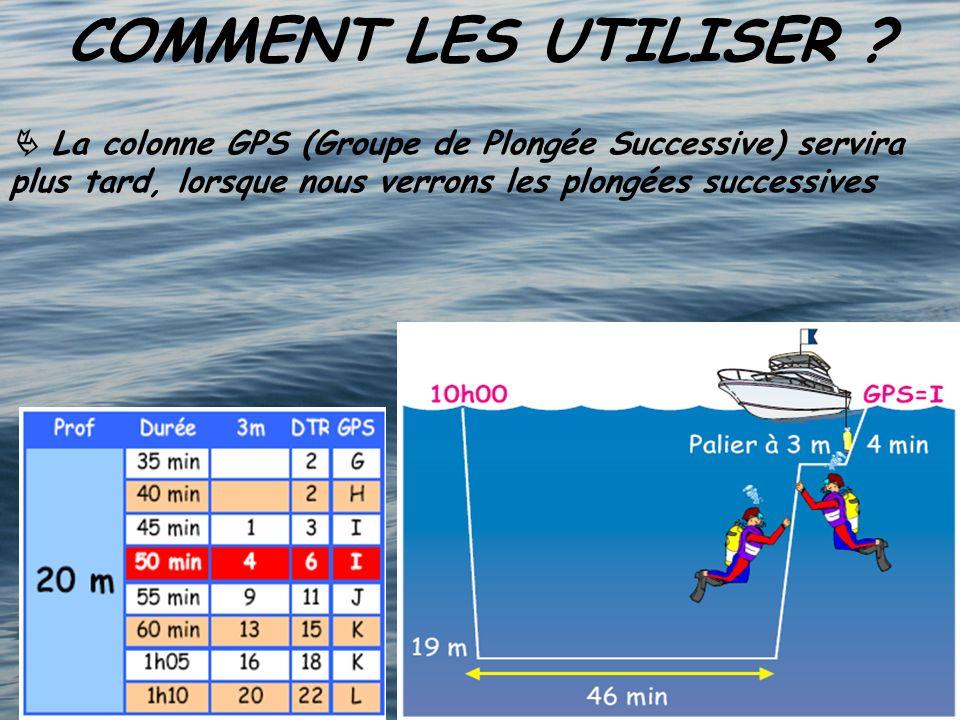 COMMENT LES UTILISER ? La colonne GPS (Groupe de Plongée Successive) servira plus tard, lorsque nous verrons les plongées successives
