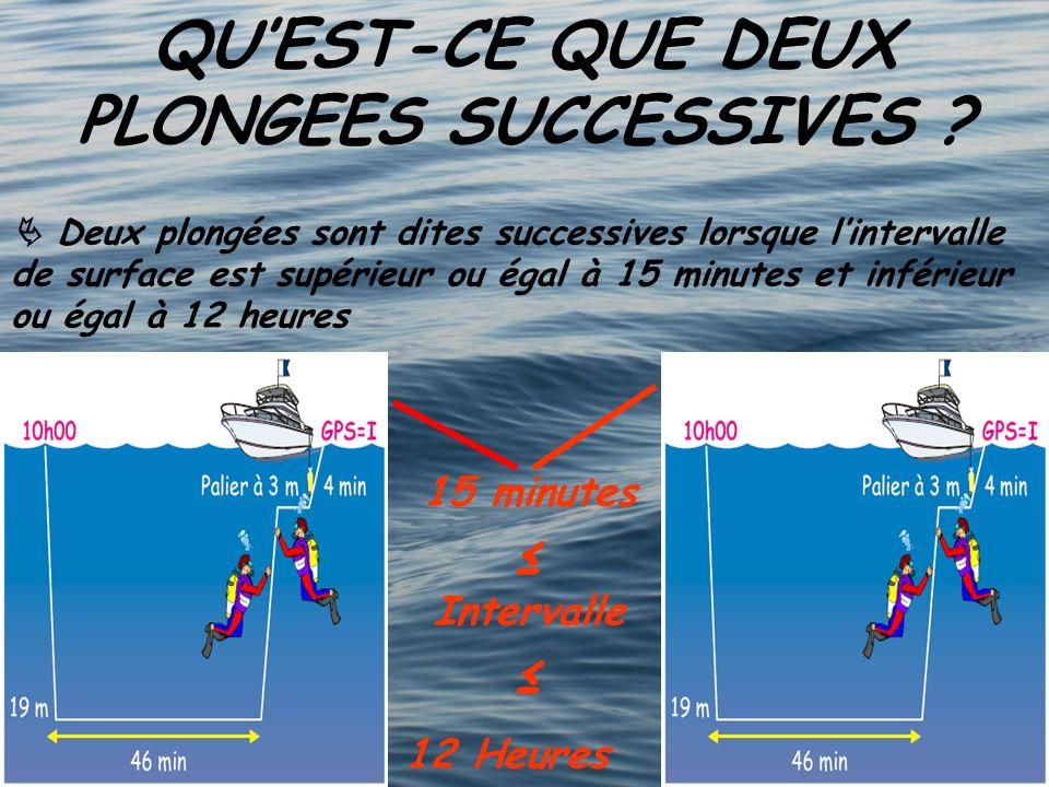 QUEST-CE QUE DEUX PLONGEES SUCCESSIVES ? Deux plongées sont dites successives lorsque lintervalle de surface est supérieur ou égal à 15 minutes et inf