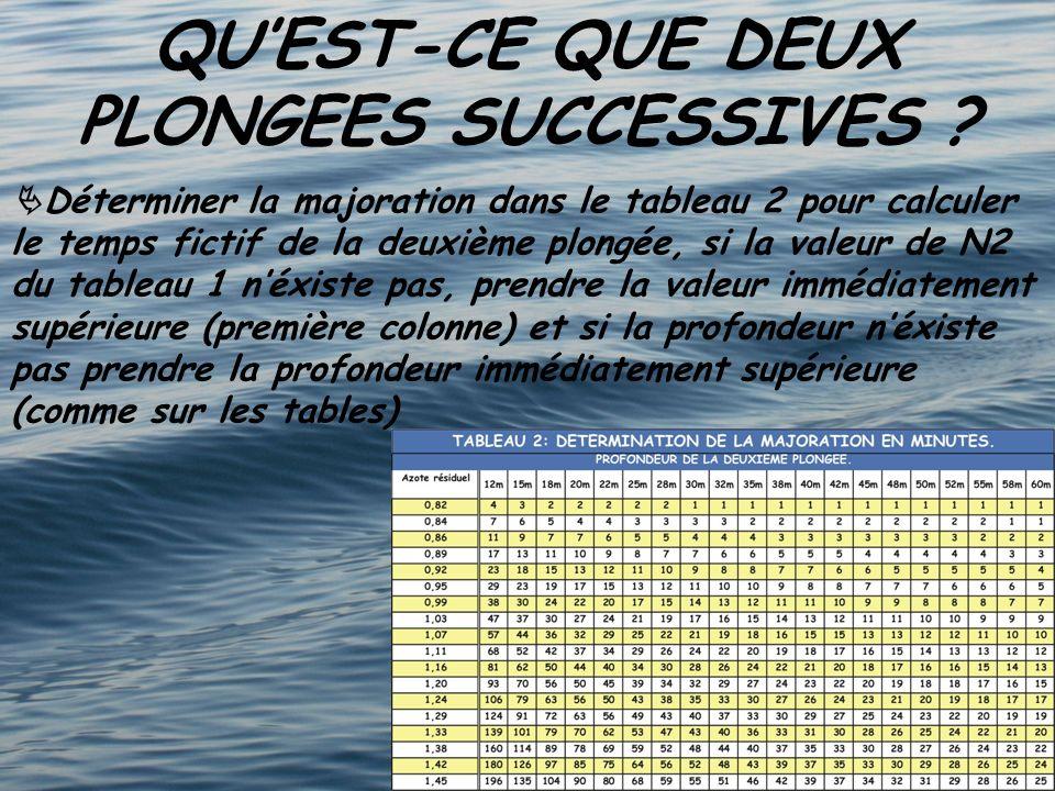 QUEST-CE QUE DEUX PLONGEES SUCCESSIVES ? Déterminer la majoration dans le tableau 2 pour calculer le temps fictif de la deuxième plongée, si la valeur