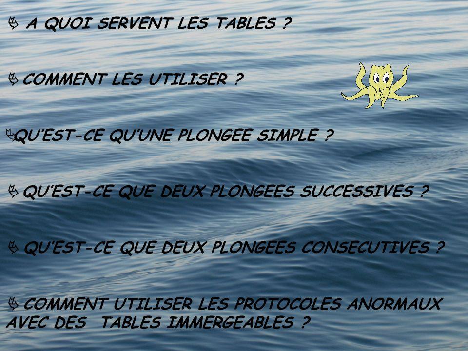 A QUOI SERVENT LES TABLES ? COMMENT LES UTILISER ? QUEST-CE QUUNE PLONGEE SIMPLE ? QUEST-CE QUE DEUX PLONGEES SUCCESSIVES ? QUEST-CE QUE DEUX PLONGEES