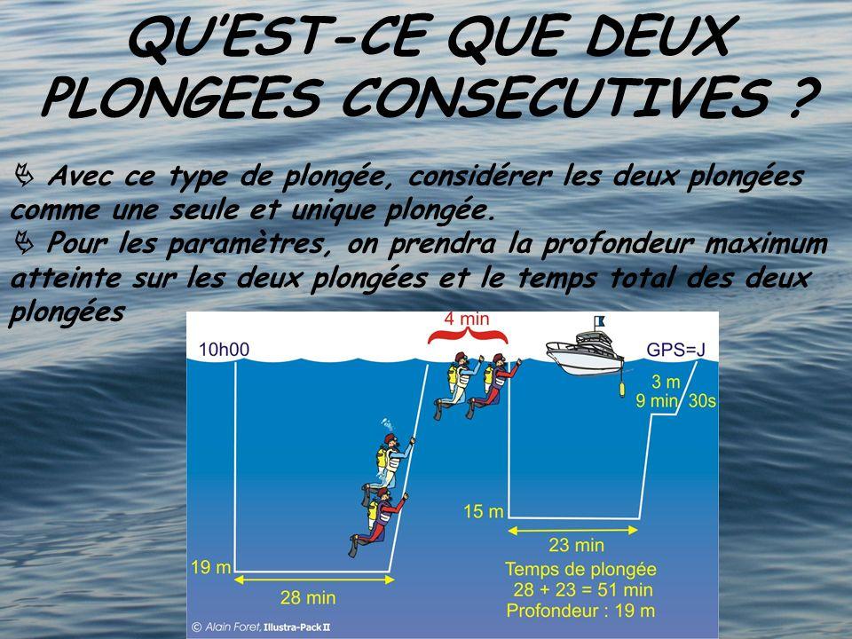 QUEST-CE QUE DEUX PLONGEES CONSECUTIVES ? Avec ce type de plongée, considérer les deux plongées comme une seule et unique plongée. Pour les paramètres
