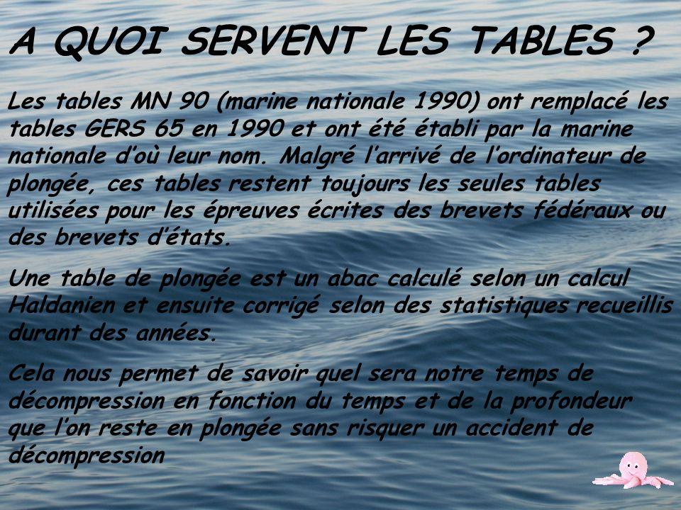 Les tables MN 90 (marine nationale 1990) ont remplacé les tables GERS 65 en 1990 et ont été établi par la marine nationale doù leur nom. Malgré larriv