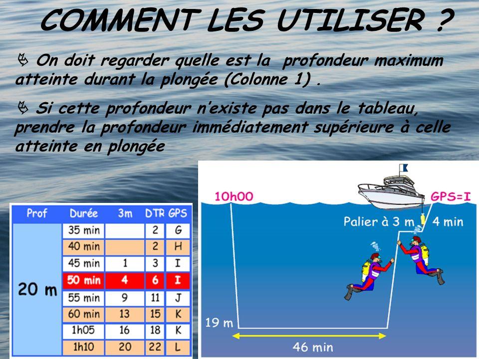 COMMENT LES UTILISER ? On doit regarder quelle est la profondeur maximum atteinte durant la plongée (Colonne 1). Si cette profondeur nexiste pas dans