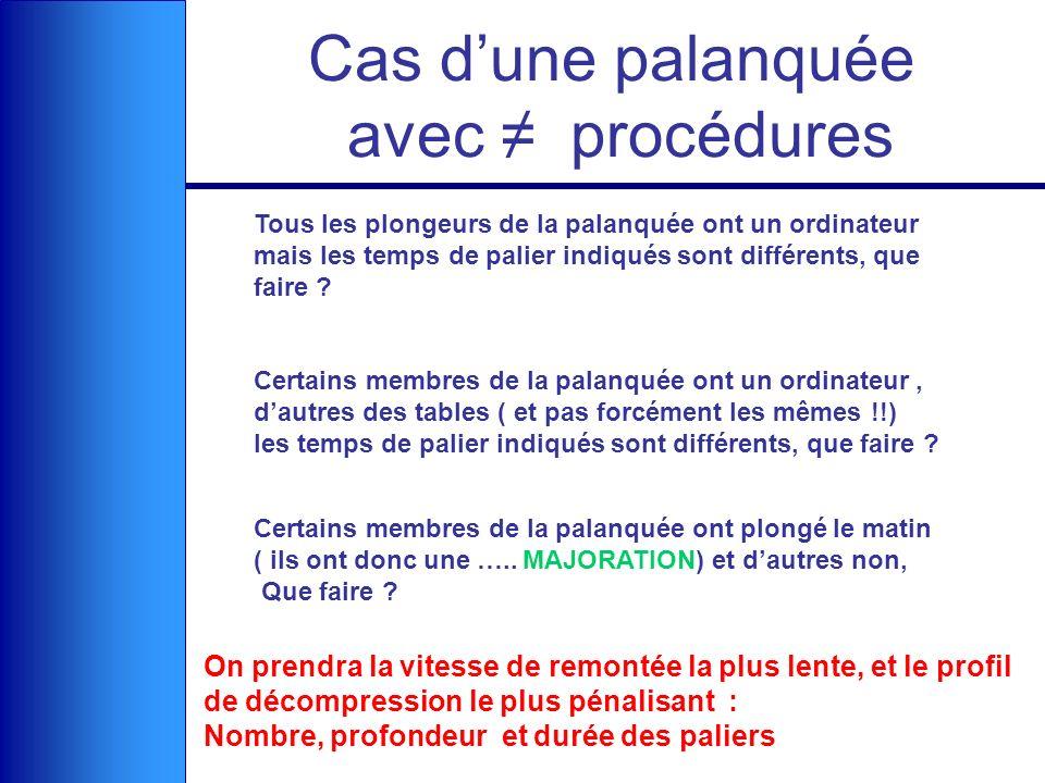 Conclusion Lutilisation des ordinateurs de plongée est sujette aux mêmes contraintes que celle des tables !.