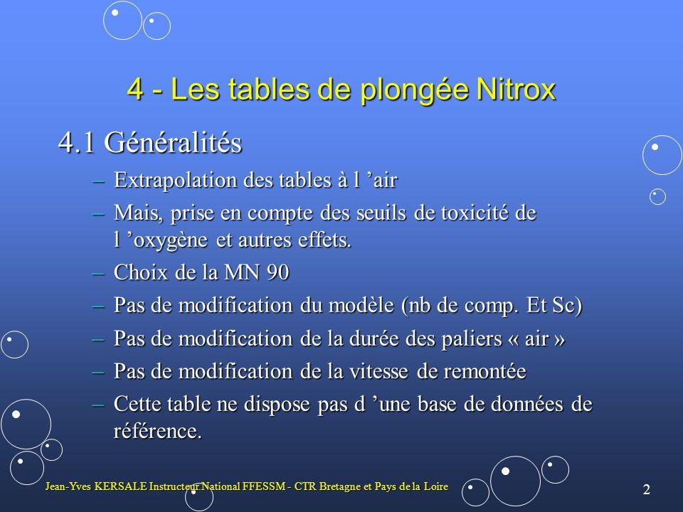 3 Jean-Yves KERSALE Instructeur.National FFESSM - CTR Bretagne et Pays de la Loire 4 - Les tables de plongée Nitrox 4.2 Calcul de profondeur équivalente PpN2 = PA x 0,79 PpN2 = PA x 0,60 PAE x 0,79 = PA x 0,60 PE (en m) = ((P + 10) x X/0,79) - 10