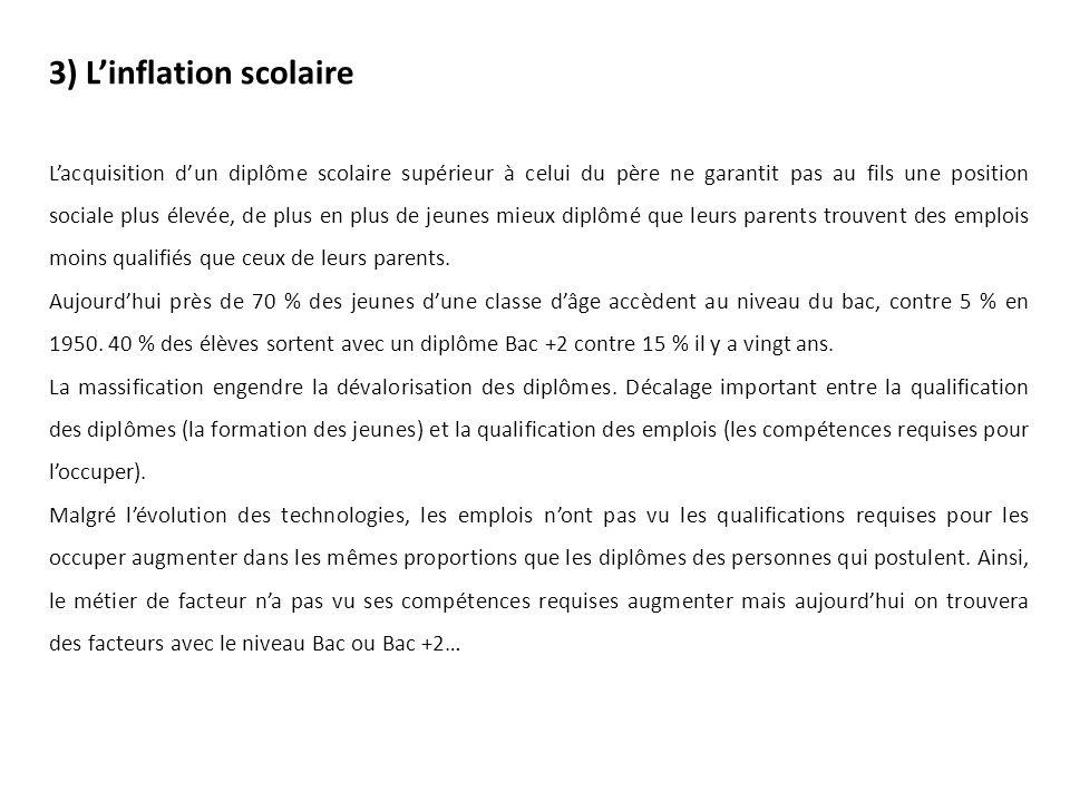 3) Linflation scolaire Lacquisition dun diplôme scolaire supérieur à celui du père ne garantit pas au fils une position sociale plus élevée, de plus en plus de jeunes mieux diplômé que leurs parents trouvent des emplois moins qualifiés que ceux de leurs parents.