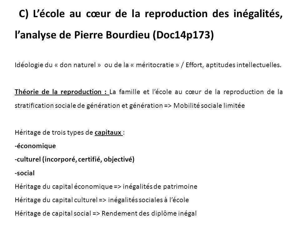 C) Lécole au cœur de la reproduction des inégalités, lanalyse de Pierre Bourdieu (Doc14p173) Idéologie du « don naturel » ou de la « méritocratie » / Effort, aptitudes intellectuelles.