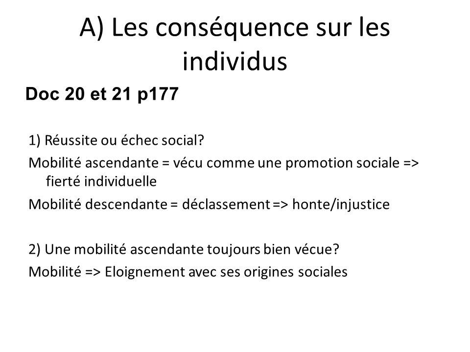A) Les conséquence sur les individus 1) Réussite ou échec social.