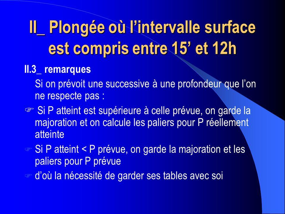 II_ Plongée où lintervalle surface est compris entre 15 et 12h II.3_ remarques Si on prévoit une successive à une profondeur que lon ne respecte pas :
