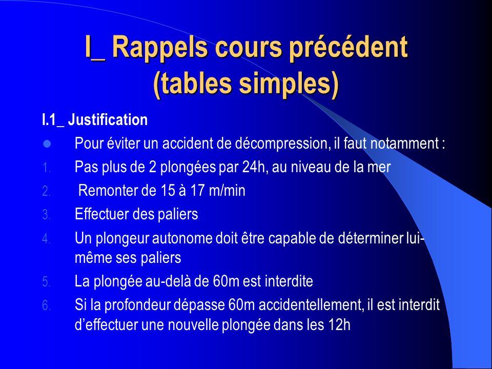 I_ Rappels cours précédent (tables simples) I.1_ Justification Pour éviter un accident de décompression, il faut notamment : 1. Pas plus de 2 plongées