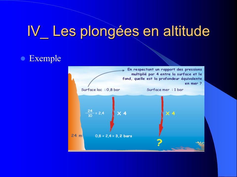 IV_ Les plongées en altitude Exemple