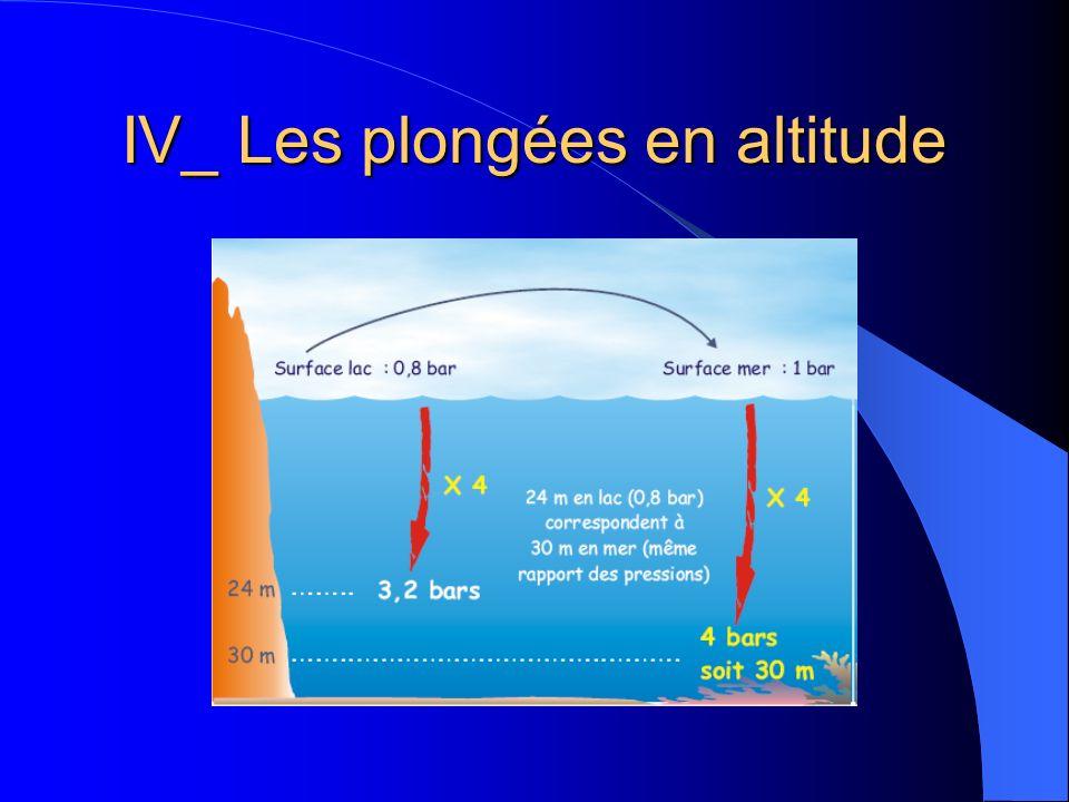 IV_ Les plongées en altitude