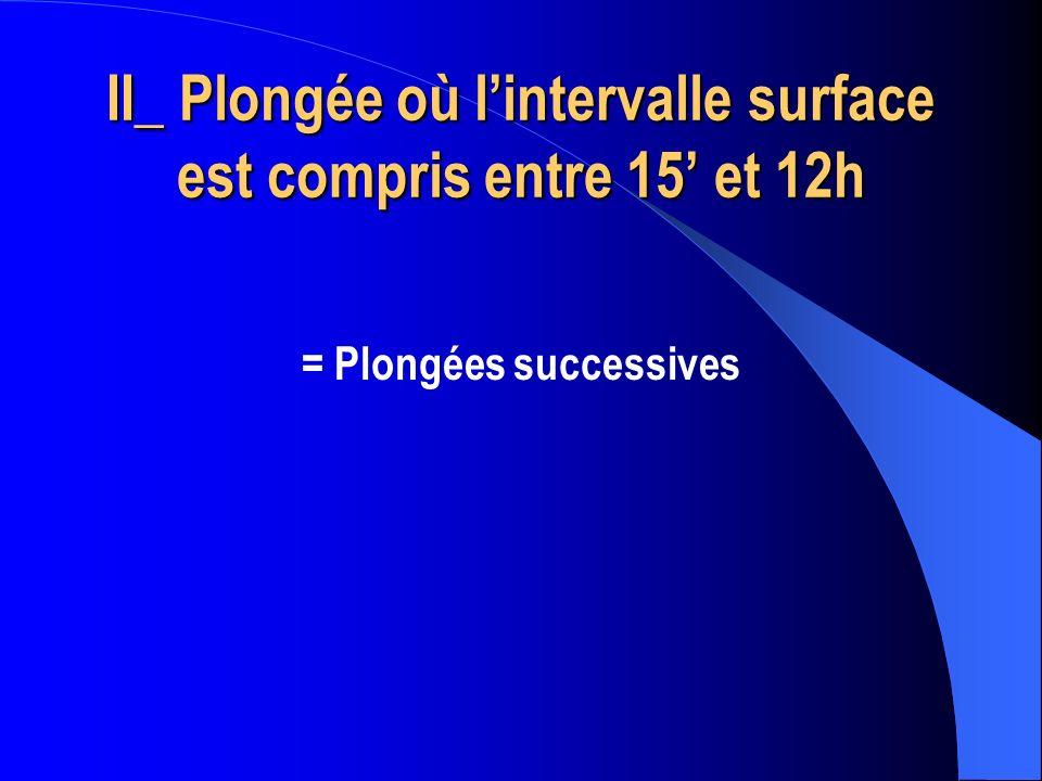 II_ Plongée où lintervalle surface est compris entre 15 et 12h = Plongées successives