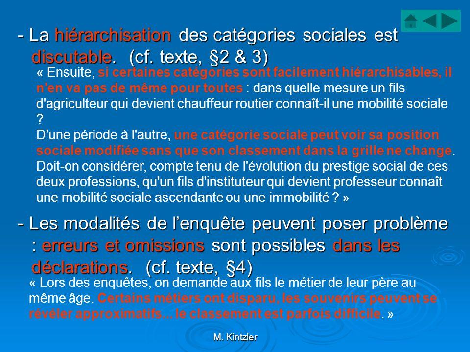M. Kintzler - La hiérarchisation des catégories sociales est discutable. (cf. texte, §2 & 3) « Ensuite, si certaines catégories sont facilement hiérar