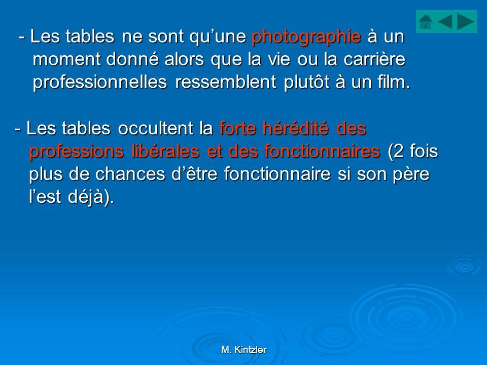 M. Kintzler - Les tables ne sont quune photographie à un moment donné alors que la vie ou la carrière professionnelles ressemblent plutôt à un film. -