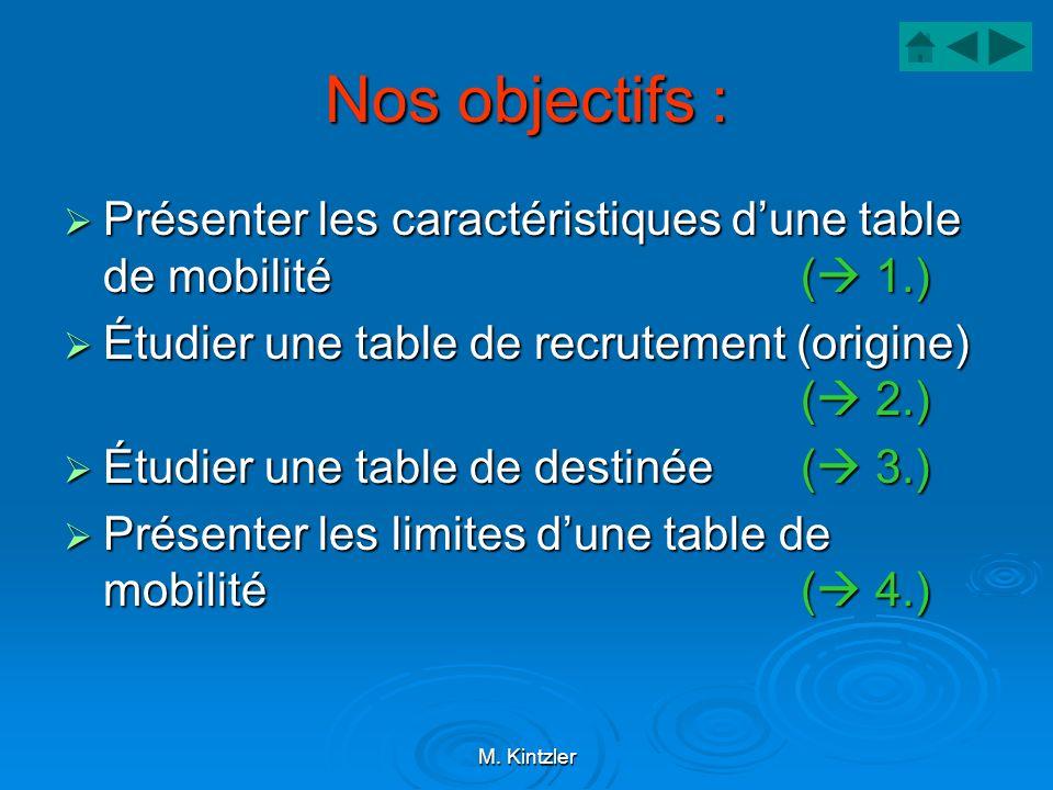 M. Kintzler Nos objectifs : Présenter les caractéristiques dune table de mobilité ( 1.) Présenter les caractéristiques dune table de mobilité ( 1.) Ét