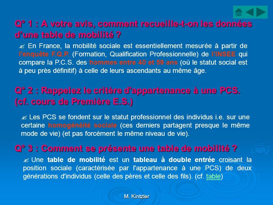M. Kintzler Q° 1 : A votre avis, comment recueille-t-on les données dune table de mobilité ? En France, la mobilité sociale est essentiellement mesuré