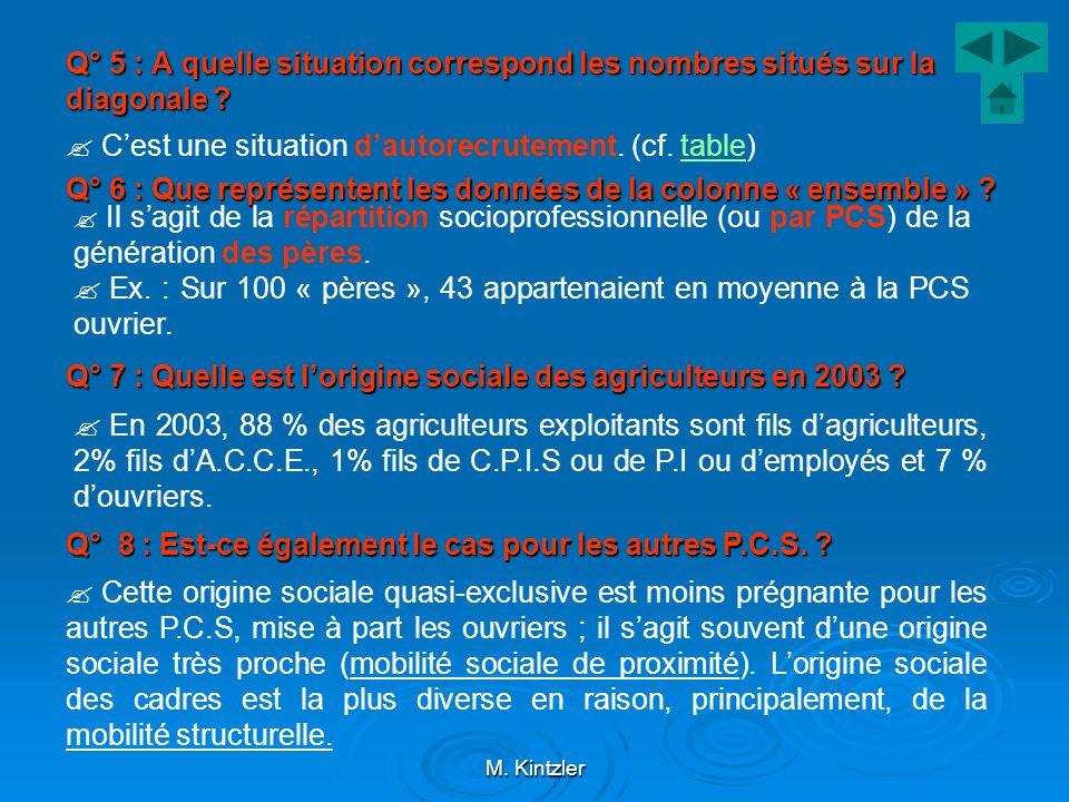 M.Kintzler 3. La table de destinée Prenons celle de 2003 (en % sauf effectifs).
