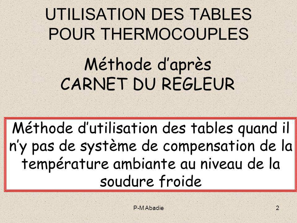 P-M Abadie3 UTILISATION DES TABLES POUR THERMOCOUPLES 70.25 mV Vm Cu Constantan A°=C Soudure « froide » T°=C Soudure « chaude » On mesure Vm qui dépend: Du Couple Différence T-A On mesure A On utilise la table du couple considéré.