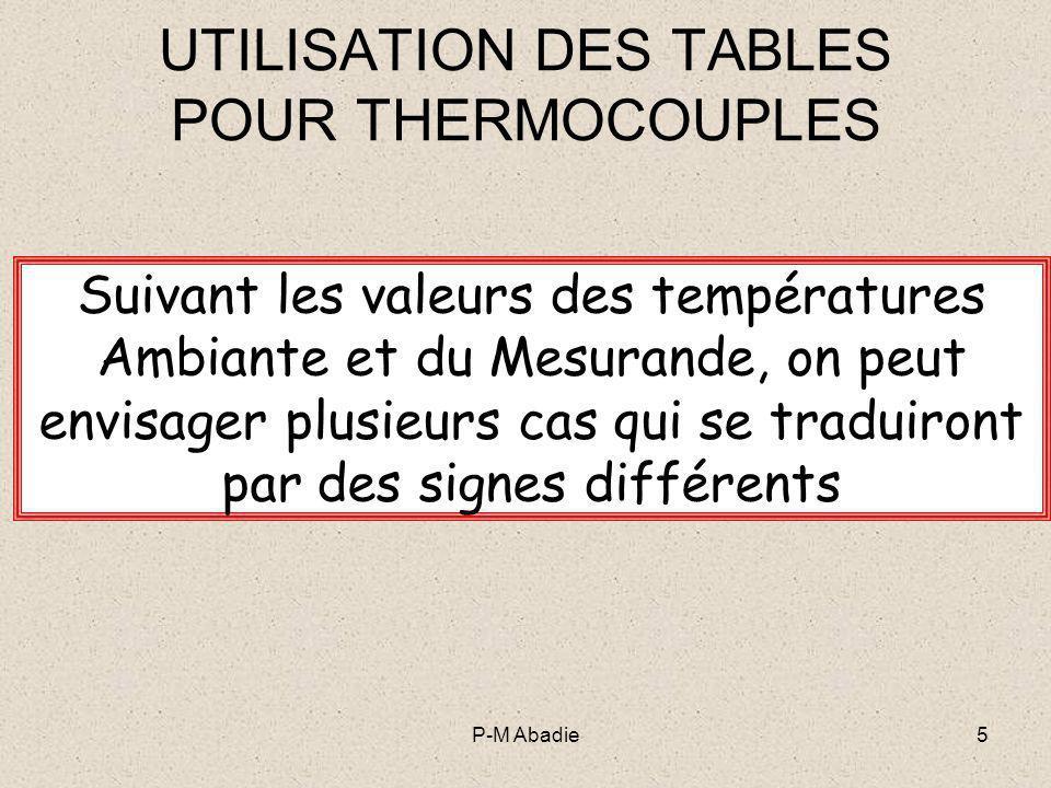 P-M Abadie5 UTILISATION DES TABLES POUR THERMOCOUPLES Suivant les valeurs des températures Ambiante et du Mesurande, on peut envisager plusieurs cas q