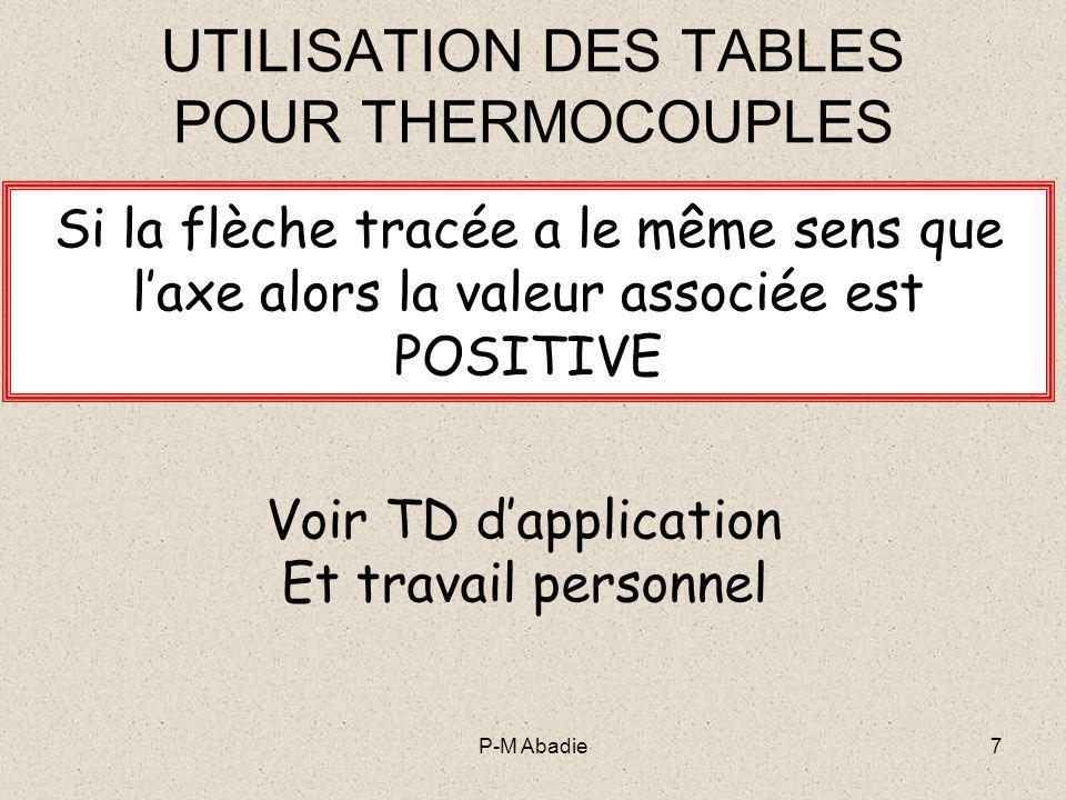 P-M Abadie7 UTILISATION DES TABLES POUR THERMOCOUPLES Si la flèche tracée a le même sens que laxe alors la valeur associée est POSITIVE Voir TD dappli
