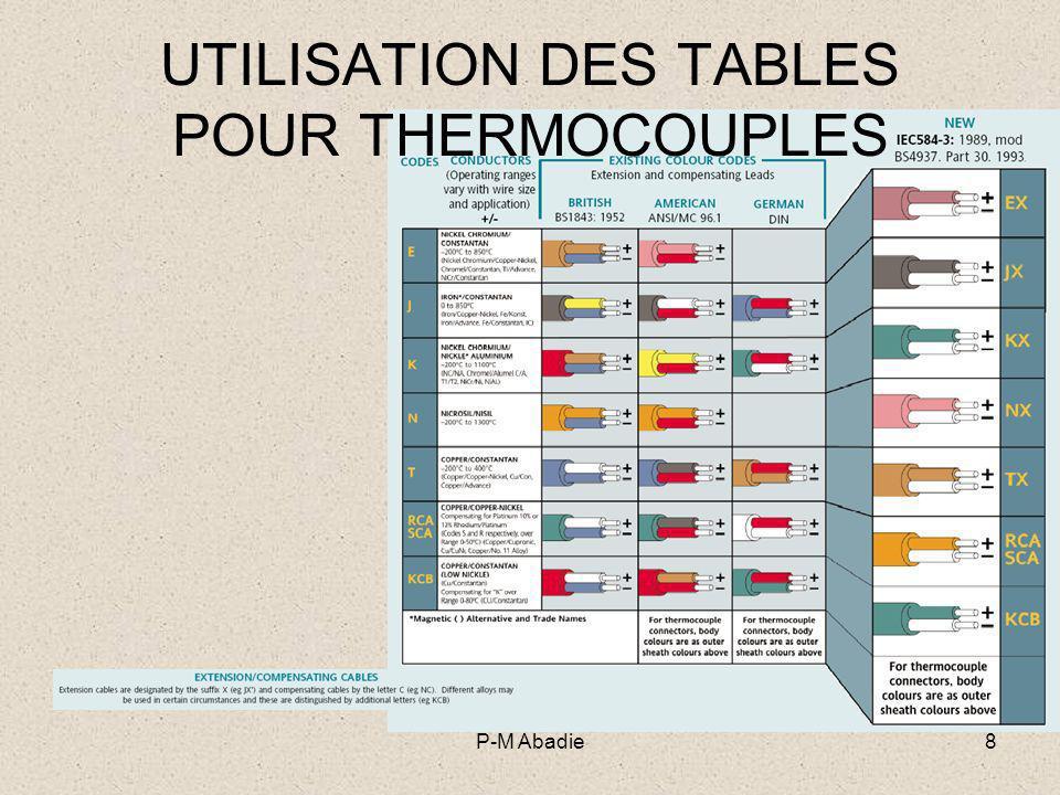 P-M Abadie8 UTILISATION DES TABLES POUR THERMOCOUPLES