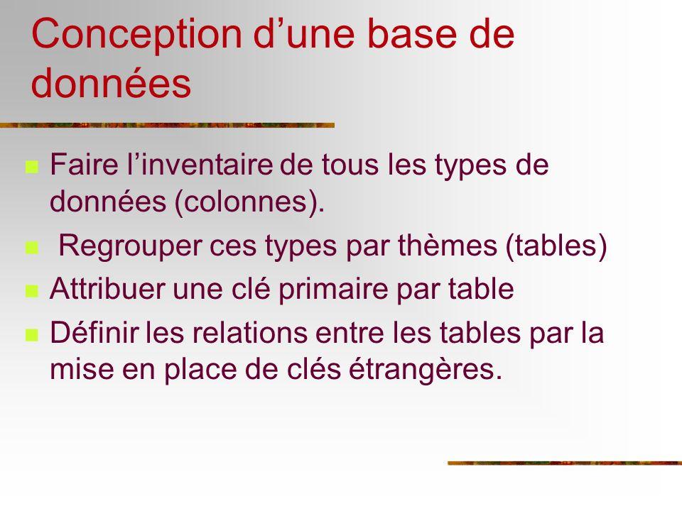 Conception dune base de données Faire linventaire de tous les types de données (colonnes). Regrouper ces types par thèmes (tables) Attribuer une clé p