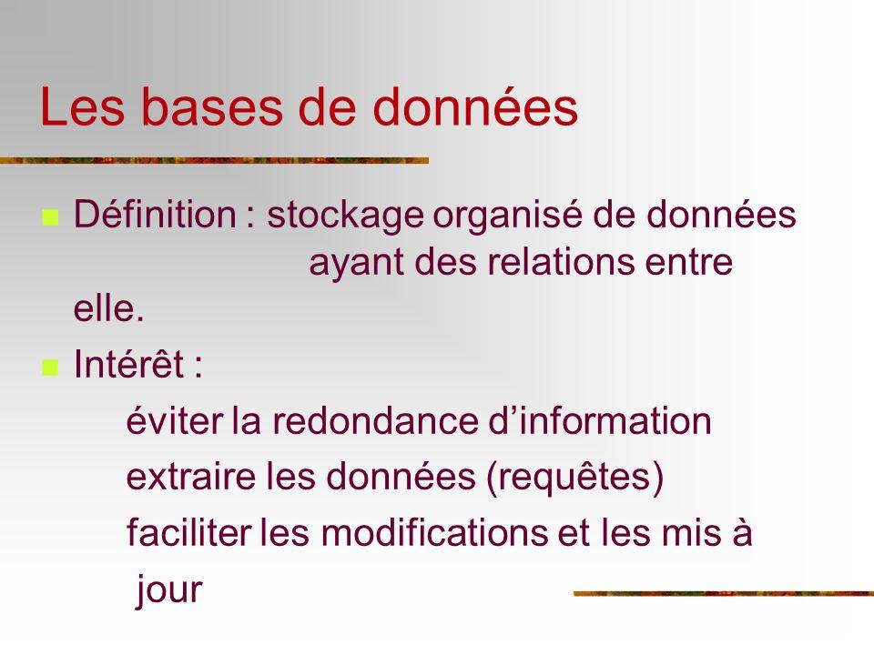 Les bases de données Définition : stockage organisé de données ayant des relations entre elle. Intérêt : éviter la redondance dinformation extraire le