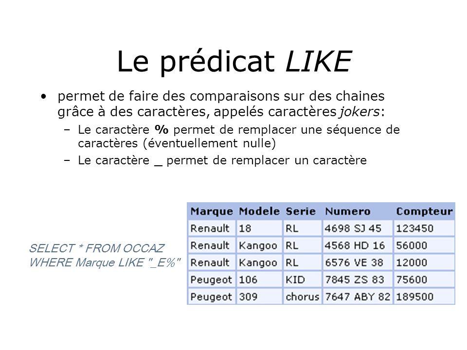 Le prédicat LIKE permet de faire des comparaisons sur des chaines grâce à des caractères, appelés caractères jokers: –Le caractère % permet de remplac