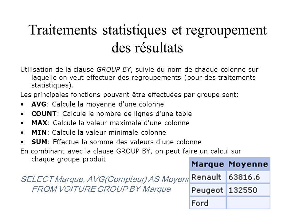 Traitements statistiques et regroupement des résultats Utilisation de la clause GROUP BY, suivie du nom de chaque colonne sur laquelle on veut effectu