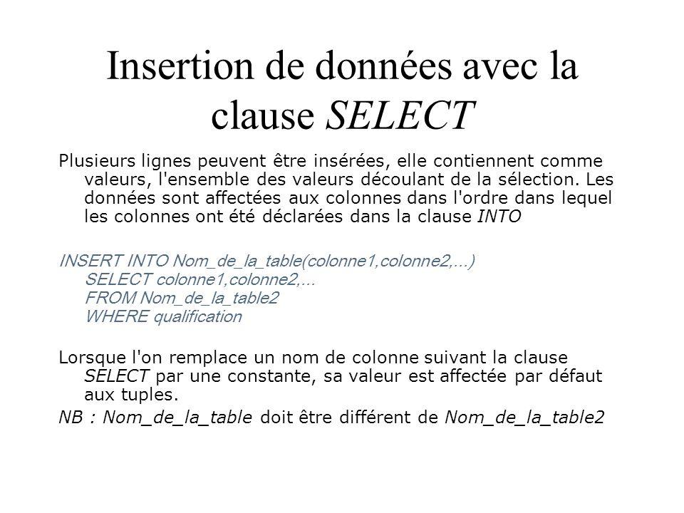 Insertion de données avec la clause SELECT Plusieurs lignes peuvent être insérées, elle contiennent comme valeurs, l'ensemble des valeurs découlant de