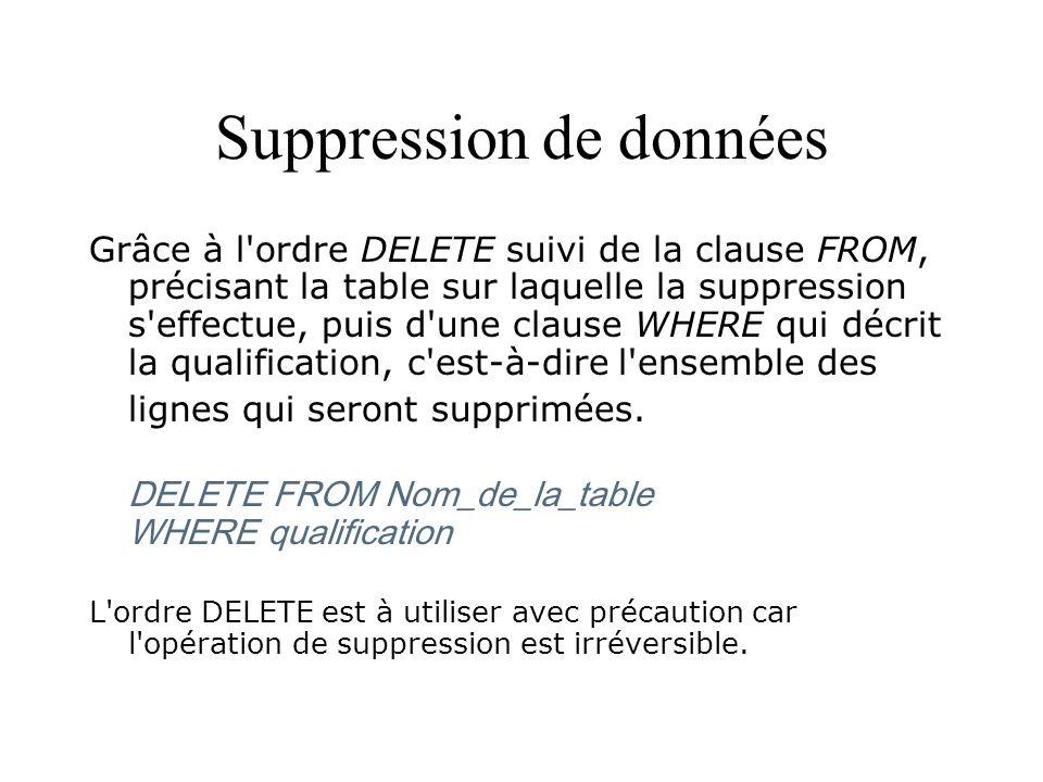 Suppression de données Grâce à l'ordre DELETE suivi de la clause FROM, précisant la table sur laquelle la suppression s'effectue, puis d'une clause WH