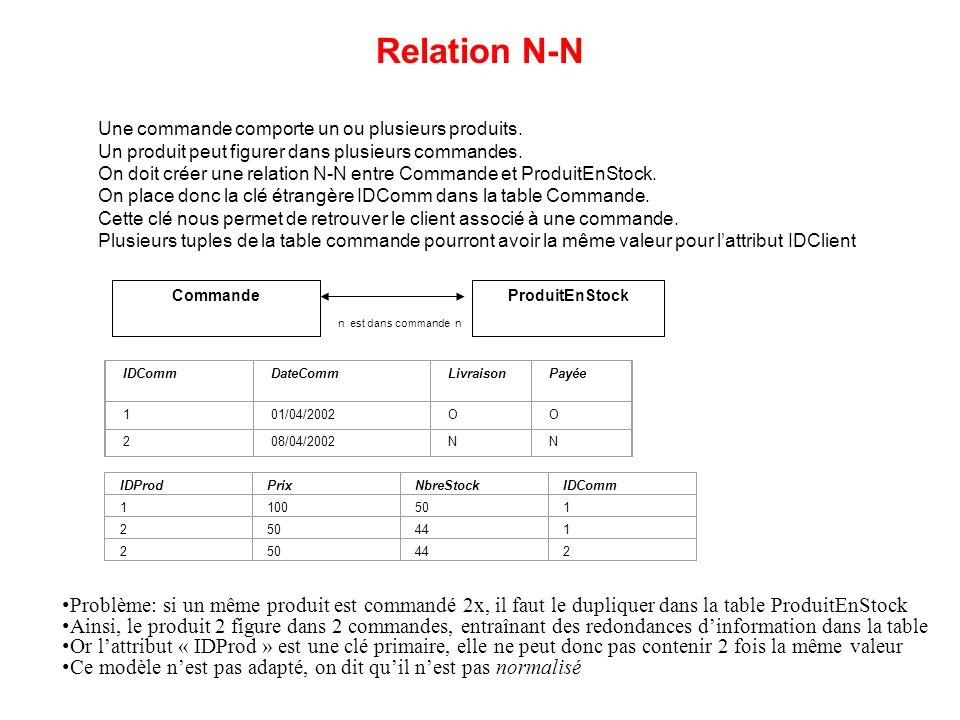 n est dans commande n Relation N-N CommandeProduitEnStock Une commande comporte un ou plusieurs produits. Un produit peut figurer dans plusieurs comma