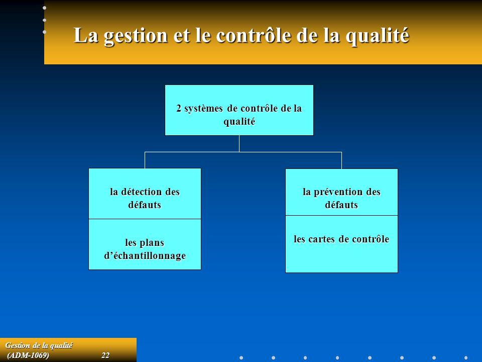 Gestion de la qualité (ADM-1069)22 (ADM-1069)22 La gestion et le contrôle de la qualité 2 systèmes de contrôle de la qualité la détection des défauts les plans déchantillonnage la prévention des défauts les cartes de contrôle