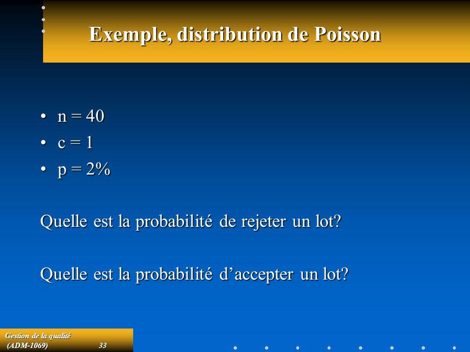 Gestion de la qualité (ADM-1069)33 (ADM-1069)33 Exemple, distribution de Poisson n = 40n = 40 c = 1c = 1 p = 2%p = 2% Quelle est la probabilité de rejeter un lot.