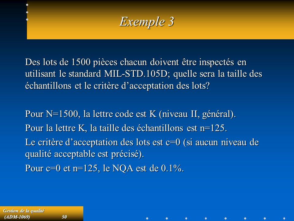 Gestion de la qualité (ADM-1069)50 (ADM-1069)50 Exemple 3 Des lots de 1500 pièces chacun doivent être inspectés en utilisant le standard MIL-STD.105D; quelle sera la taille des échantillons et le critère dacceptation des lots.